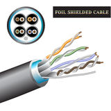 Cable structure twisted pair. Foil shielded cable Stock Photography