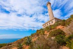 Cabo de Palos lighthouse near Mar Menor Spain Royalty Free Stock Photo