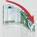 Caída euro del gráfico Fotografía de archivo libre de regalías
