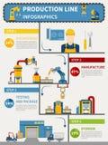 Cadena de producción Infographics stock de ilustración