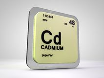 Cadmium - Cd - chemical element periodic table Royalty Free Stock Images