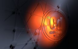 Cadmium chemical element. Sign with atomic number and atomic weight. Chemical element of periodic table. Molecule and communication background. Connected lines Stock Images