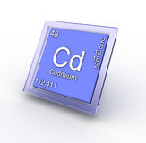 Cadmium  chemical element sign Royalty Free Stock Photos