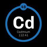 Cadmium chemical element Stock Images