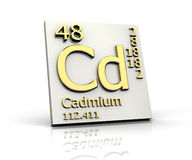 Cadmium form Periodic Table of Elements Stock Photos