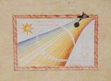 Cadran solaire sur l'extérieur de Friulian cultivant le musée de culture Image libre de droits