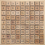 Cadre de mathématiques Images libres de droits