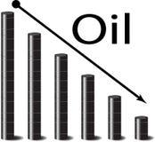 Cadute dell'olio del prezzo Immagini Stock Libere da Diritti