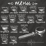 Café del menú en la pizarra Fotos de archivo
