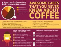 Café Infographic do mundo Foto de Stock Royalty Free