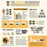 Café infographic y estadística Fotografía de archivo