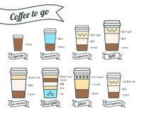 Café a ir Tipos y receta de Coffe Línea iconos Vector Imágenes de archivo libres de regalías