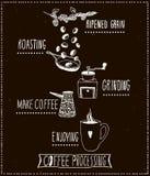 Café que procesa el ejemplo Concepto del café Imagenes de archivo