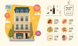Cafe Building Infographic Royalty Free Stock Images