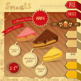 Cafe Confectionery Menu Retro Design Royalty Free Stock Photo