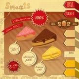 Cafe Confectionery Menu Retro Design Stock Photo