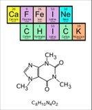 Cafeïne Chick Element Stock Afbeeldingen