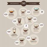 Caffè delle icone Immagine Stock