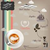 Caffè di cronologia Illustrazione Vettoriale