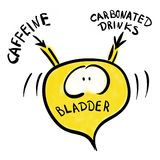 Caffeine and carbonated drinks stimulate overactive bladder.  royalty free illustration