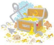 Caixa de tesouro Foto de Stock Royalty Free