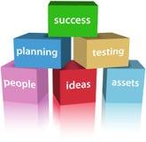 Caixas do desenvolvimento de produtos do SUCESSO de negócio Fotos de Stock Royalty Free