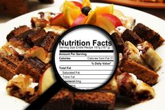 Cake nutrition facts Royalty Free Stock Photo