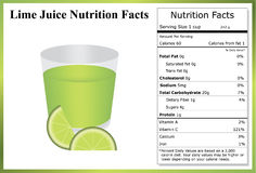 Cal Juice Nutrition Facts ilustração royalty free