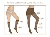 Calcetines y medias médicos de la compresión del vector Delgado y beautif Fotografía de archivo