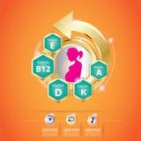 Calcio e vitamina di Omega per il concetto Logo Gold Kids dei bambini Immagine Stock