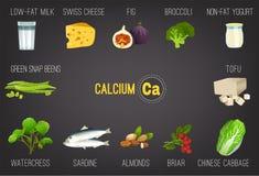 Calcium in Voedsel Stock Foto