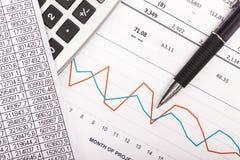 Calcolatore, penna ed il rapporto finanziario Fine in su Fotografie Stock