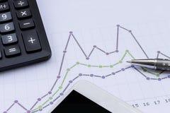 Calcolatore, penna, telefono cellulare e grafico finanziario, lavoro di affari Fotografie Stock