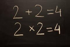 Calcoli di base Immagine Stock Libera da Diritti