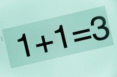 Calcolo difettoso immagini stock libere da diritti