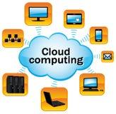 Calcul de nuage. Photos libres de droits