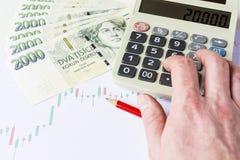 Calculadora con el dinero checo verde en cartas económicas Imágenes de archivo libres de regalías