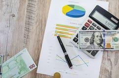 Calculadora con los dólares, euro y la pluma en carta de negocio fotos de archivo