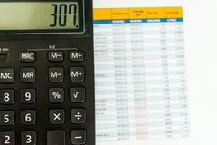 Calculadora e folha de custo Imagens de Stock Royalty Free