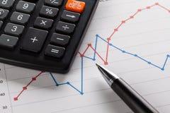 A calculadora encontra-se com os gráficos de negócio da folha Foto de Stock Royalty Free