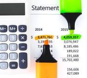 Calculadora, marcadores do highlighter em balanços financeiros Fotos de Stock