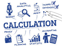 Calculation concept concept doodle Royalty Free Stock Photos