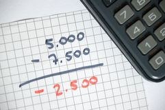 Calculator and calculation Royalty Free Stock Image