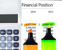 Calculator, highlighter markers on financial statements. Royalty Free Stock Photography