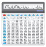 Calculator multiplication table Royalty Free Stock Photography