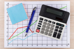 Calculator and pen on printouts with graph Royalty Free Stock Photography