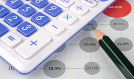 Calculator, pencil and data. A pencil and a calculator, with a data marked data percentage, means business, industries, rate, numbers, statistic, and calculating Royalty Free Stock Photography