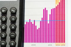 Calculator and stockmarket bar chart Royalty Free Stock Image