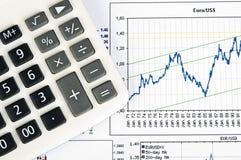 Calculatrice et diagramme Photo stock