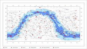 Caldwell-Himmel-Diagramm - Astronomiegegenstände Stockbild